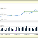 Investigating the Great Korean Bitcoin Arbitrage Opportunity