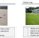 A primer on Drones and UAVs (Part 1): Segmenting the market