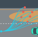 Self-Driving Path Planning, Brought to You by Udacity Students