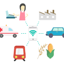 IoT Will Create the Future We've All Been Waiting For