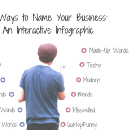 12 Ways to Name Your Business: An Interactive Infographic