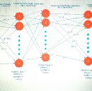 Neural Networks - Innumerable Architectures, One Fundamental Idea!