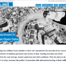 Data.mil: An Experiment in Defense Open Data