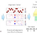 Simple Convolutional Neural Network for Genomic Variant Calling with TensorFlow
