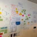 Product Roadmap creation workshop