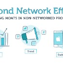 Beyond network effects; digging moats in non-networked products