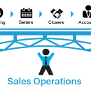 Why Does Sales Ops Matter?