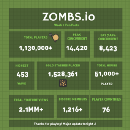 ZOMBS.io: 0 to 1 Million in 7 days