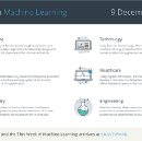 This Week in Machine Learning, 9 December 2016