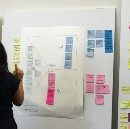 Ideation Sprints for New Products & Services