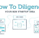 """""""Is There A Pony In There?"""" Five Steps to Diligence Your B2B Startup Idea"""