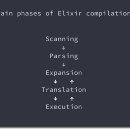 How does Elixir compile/execute code?