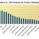 Product Management Skills for 2017