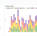 How to bootstrap your analytics in 1 hour