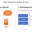 New in Onsen UI 2.8: App size is much smaller than before!