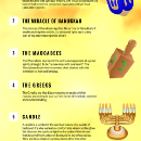 The Kabbalistic Meaning of Hanukkah