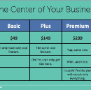 Is Your SaaS Long Overdue For a Pricing Update? Here Are 10 Ideas For You To Experiment With