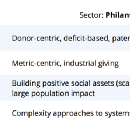 The Evolving Operating System of Philanthropy