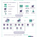 Accounting cheatsheet for startups. [infographic]