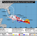 Hurricane Irma is coming! Other than just bend over and … what should you do?