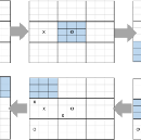 Using Reinforcement Learning to play Ultimate Tic-Tac-Toe