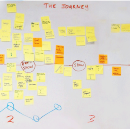 Chapter 3: How UX Designers use Storytelling?