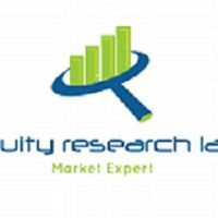 Equity Researchlab