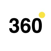 ideation360