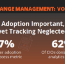 User Adoption is Key Yet Tracking Neglected, Change Management Research Shows