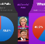 How Whatsgoodly predicted the millennial vote