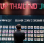 Thailand Startup 2016 Wrap Up: Fundings, Exits, The Corporates & Communities