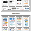 Internet of Things (IoT) Market Ecosystem Map