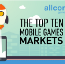 The Top Ten Mobile Markets for App Promotion