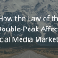 How to Maximise the Marketing Potential of Any Social Network