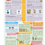 The Modern History of Object Recognition — Infographic