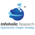 Go to the profile of Infoholic Research
