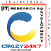 Go to the profile of CRAZY24X7 IT RESEARCH AND DEVELOPMENT
