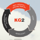 Go to the profile of Big Data Agribusiness & Database Insights—KG2