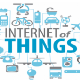 Go to the profile of Easy IoT With Arduino