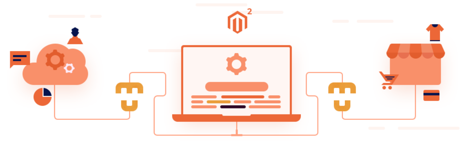 Process of integration of Marketing cloud with Magento2