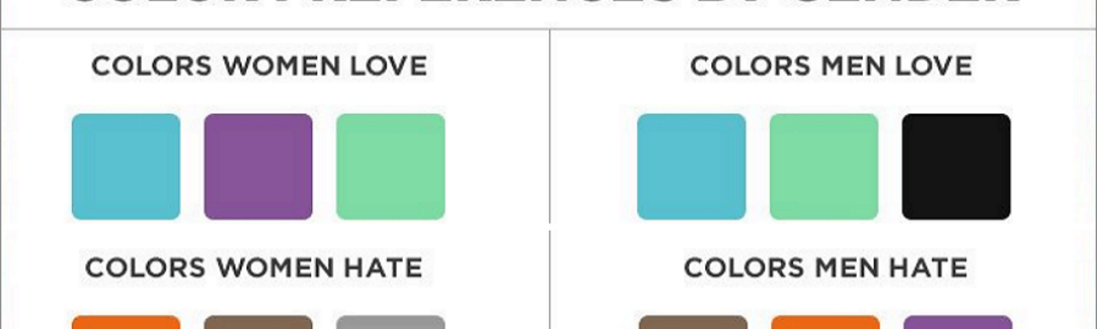 How To Use Color In UI Design Wisely to Create A Perfect UI
