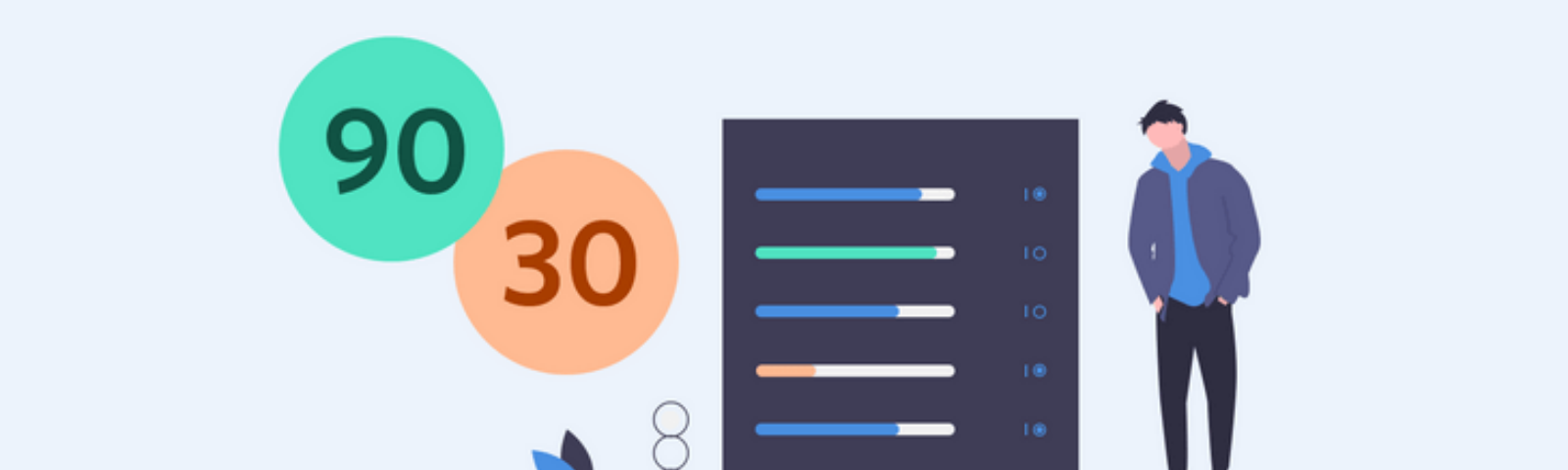 The 90/30 rule for user research insight scoring