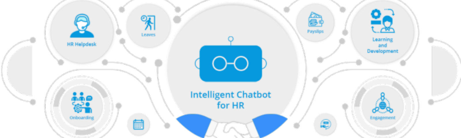HR live chat