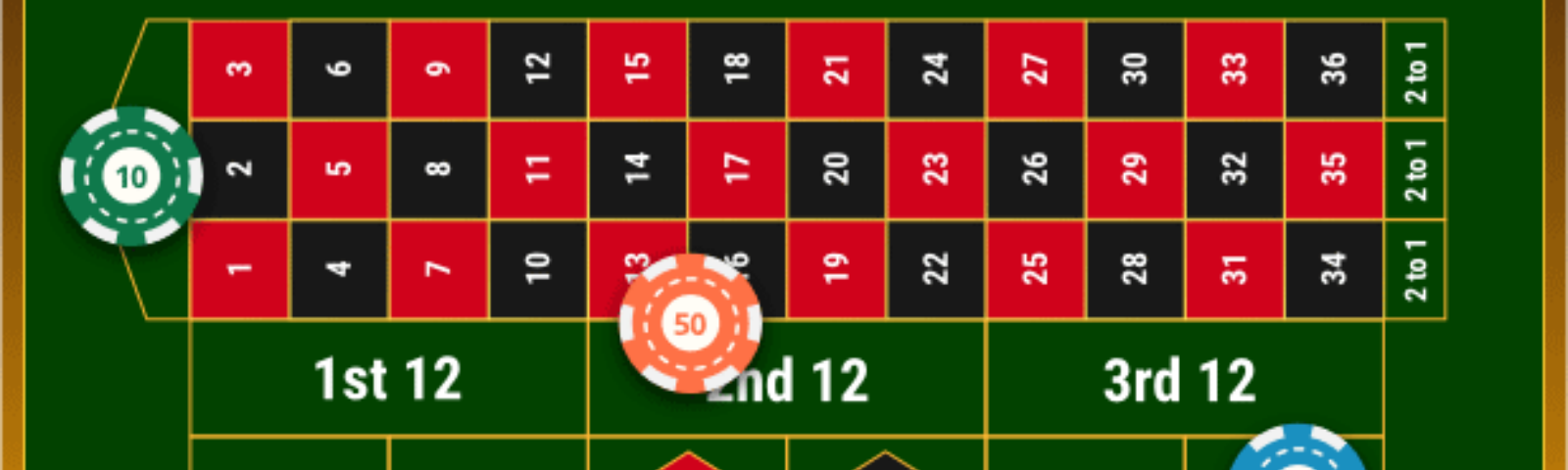 A random session at the Roulette table — with Pandas and Altair