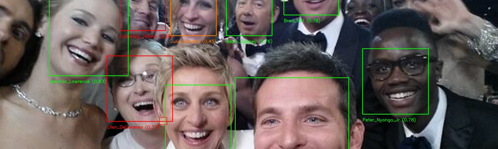Face Recognition – Towards Data Science
