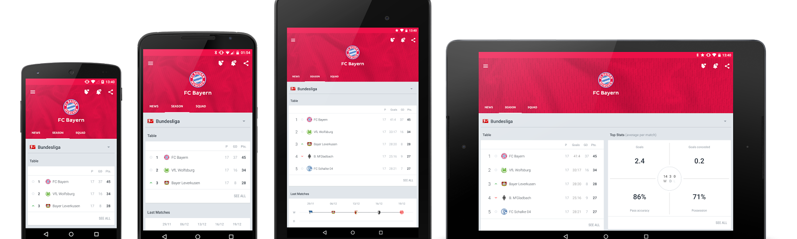 how we created scalable ui a case study