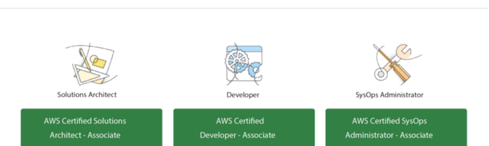 Aws Certification Goto Cloud Medium