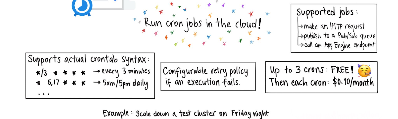 All stories published by Google Cloud Platform - Community on