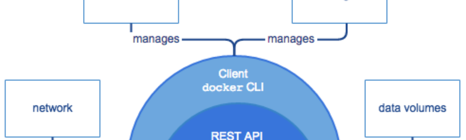 Docker engine image