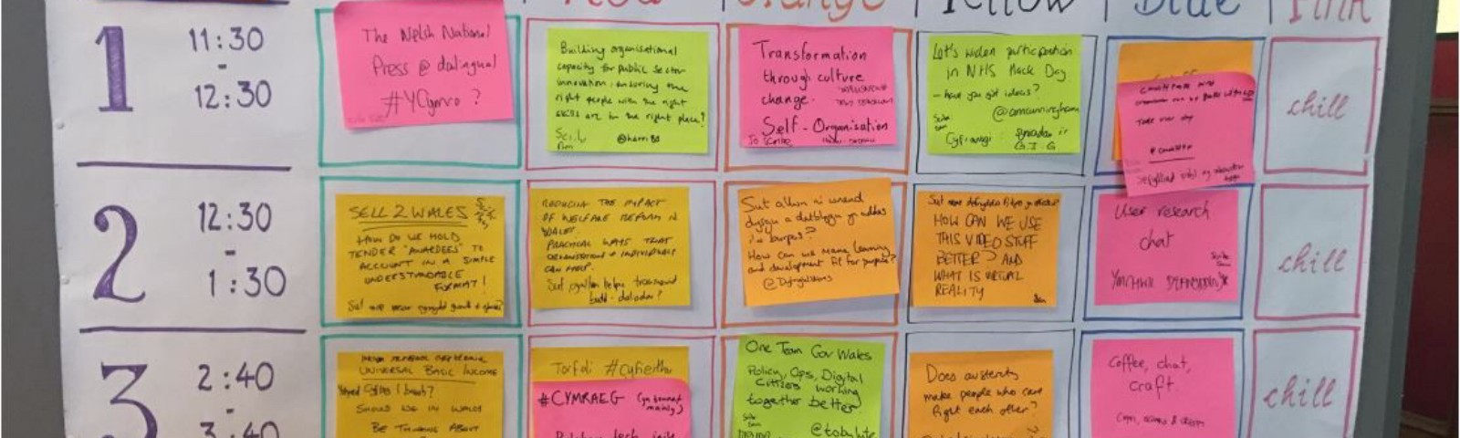 Unconference session board at Govcamp Cymru